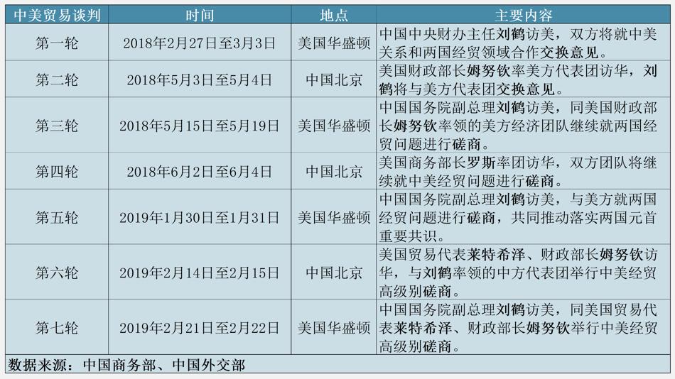 刘鹤再访美 经济转冷的中美或已无力再战(图)